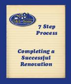 Downlolad-GLs-7-Step-Process.png
